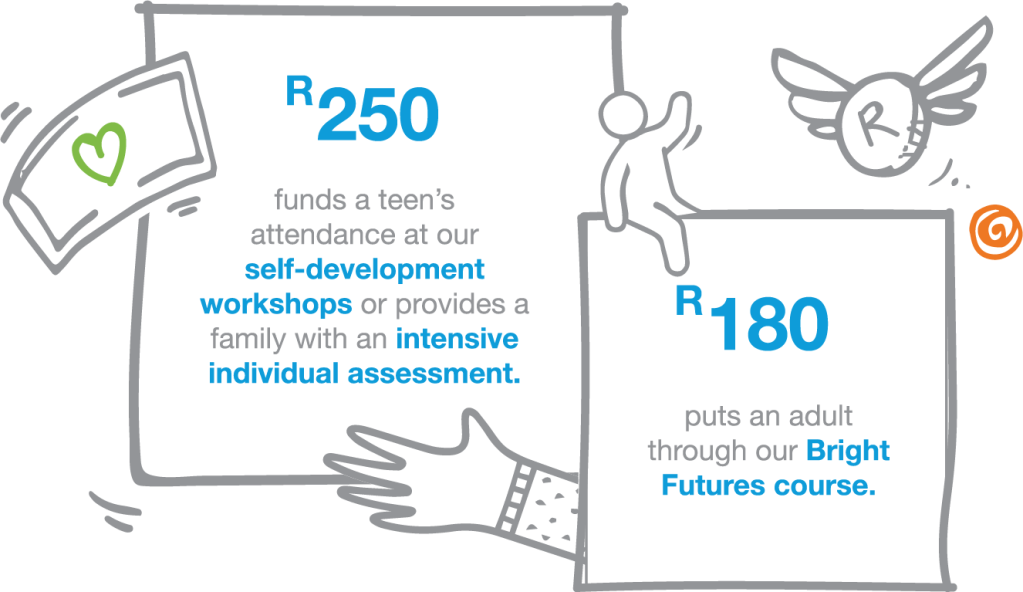 R250 - funds a teen's  attendance at our self-development workshops or provides a family with an intensive individual assessment.  R180 - puts an adult through our Bright Futures course.