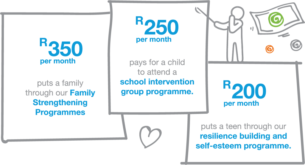 R350 Per month Puts a family through our Family Strengthening Programmes  R250 Per month Pays for a child to attend a school intervention group programme.   R200 Per month Puts a teen through our resilience building and self-esteem programme.